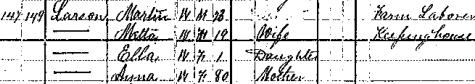1880, Whitestown township, Vernon county, WI