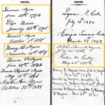 1796 Myers Biblep2