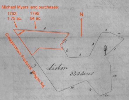 1793 diagram