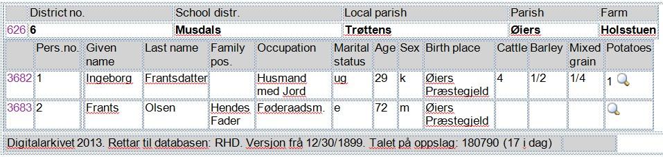 Olof 1865
